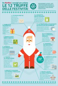 mcafee_infografica