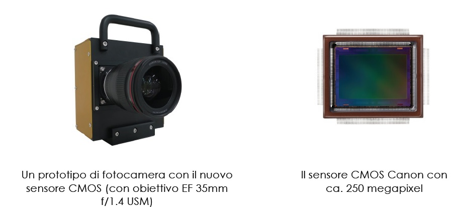 fotocomunicatosensor