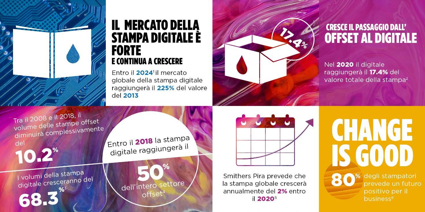 digitalprintin2