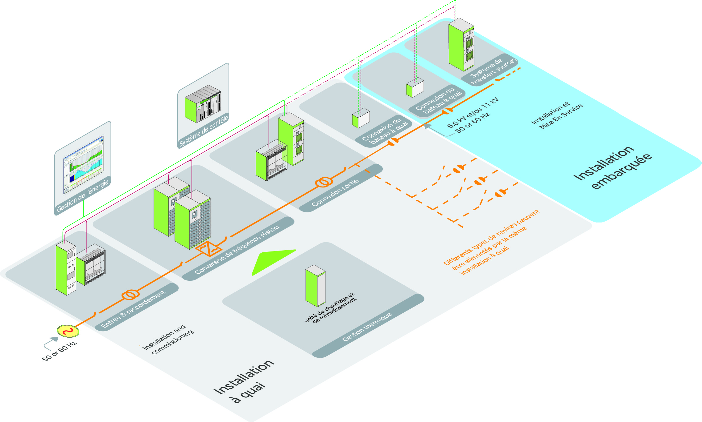 Schneider electric infrastructure ltd ipo
