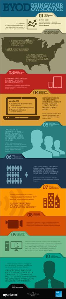 infografica_BYOD_vem-cisco