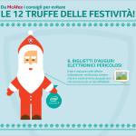 mcafee_infografica_06