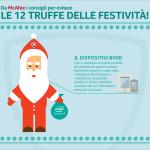 mcafee_infografica_08